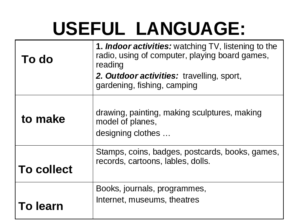 useful language analysis words Useful phrases useful phrases when writing a dissertation abstract this section sets out some useful phrases that you can use and build on when writing your undergraduate or master's level dissertation abstract.