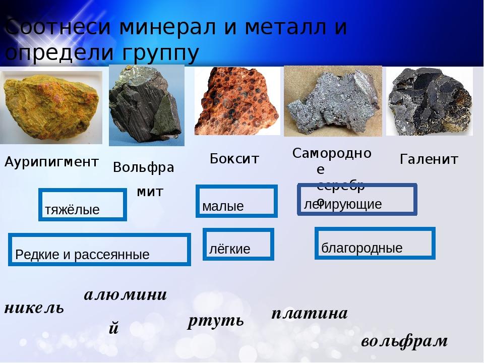 Соотнеси минерал и металл и определи группу Галенит Боксит Вольфрамит Самород...