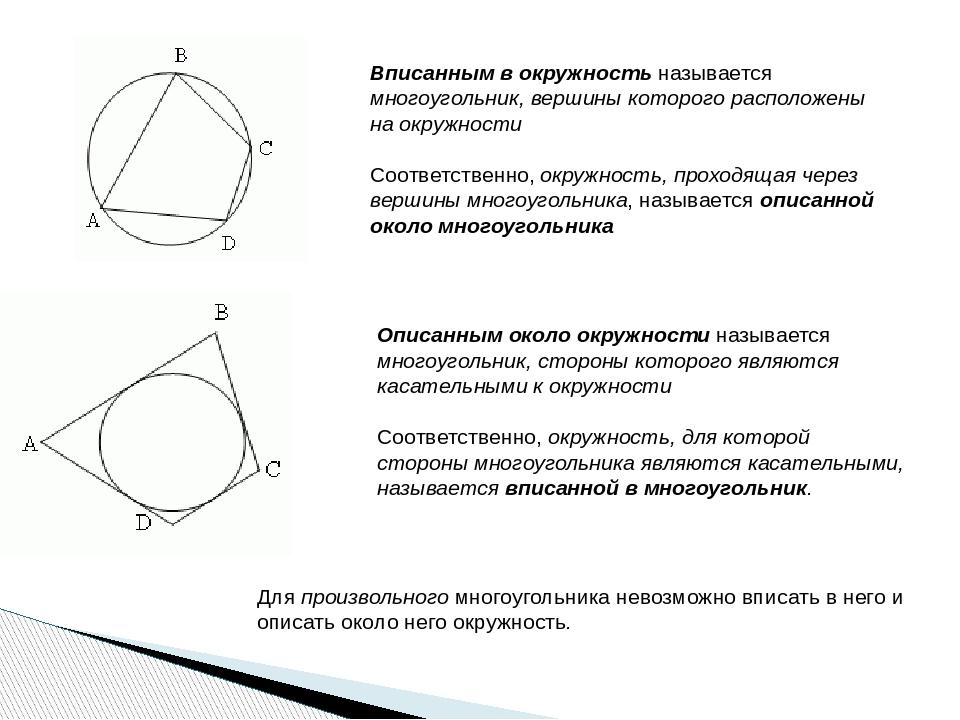картинка описанного многоугольника его сначала просто