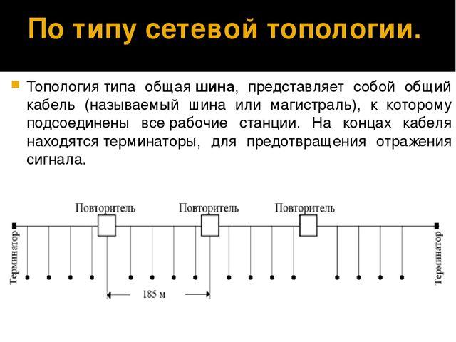 По типу сетевой топологии. Топологиятипа общаяши́на, представляет собой общ...