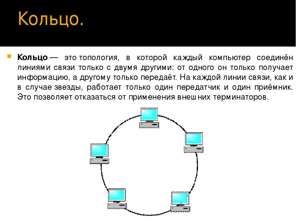 Кольцо. Кольцо́— этотопология, в которой каждый компьютер соединён линиями...