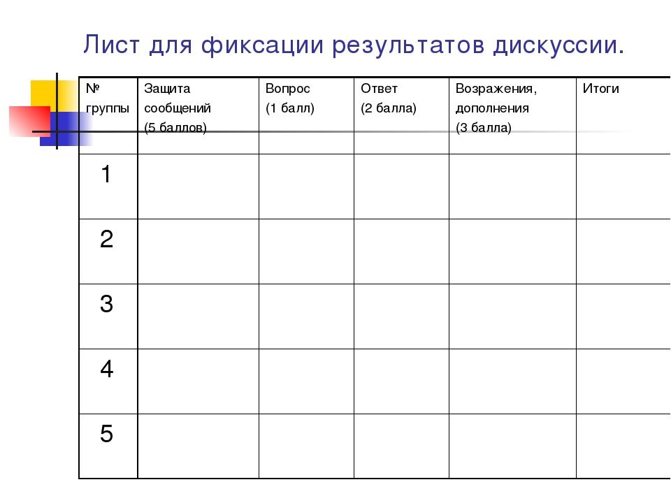 Лист для фиксации результатов дискуссии.