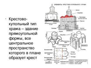 Крестово-купольный тип храма – здание прямоугольной формы, все центральное п