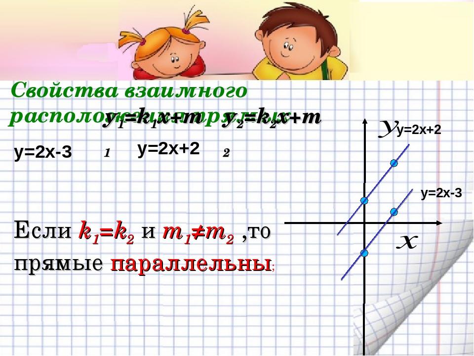 Свойства взаимного расположения прямых у1=k1x+m1 у2=k2x+m2 y=2x-3 y=2x+2 y=2x...
