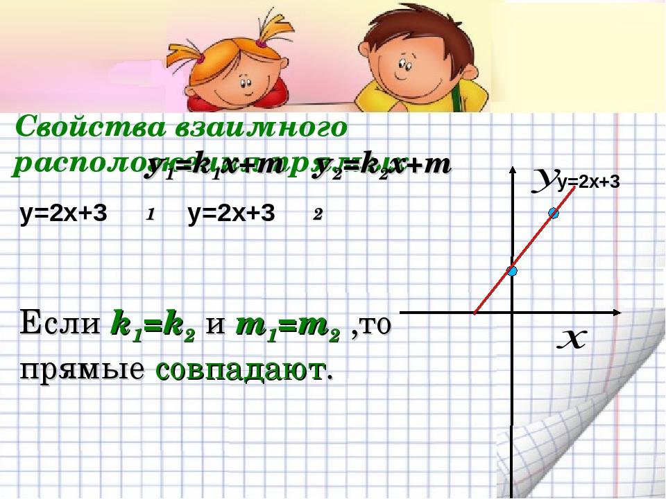 Свойства взаимного расположения прямых у1=k1x+m1 у2=k2x+m2 y=2x+3 y=2x+3 y=2x...
