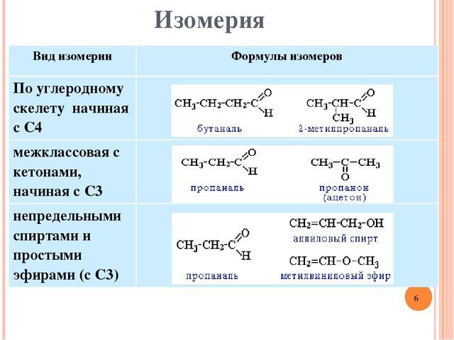 Презентация на тему Альдегиды  Изомерия Вид изомерии Формулы изомеров По углеродному скелетуначиная с С4 ме