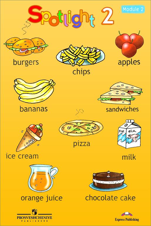 Английские слова по темам в картинках еда