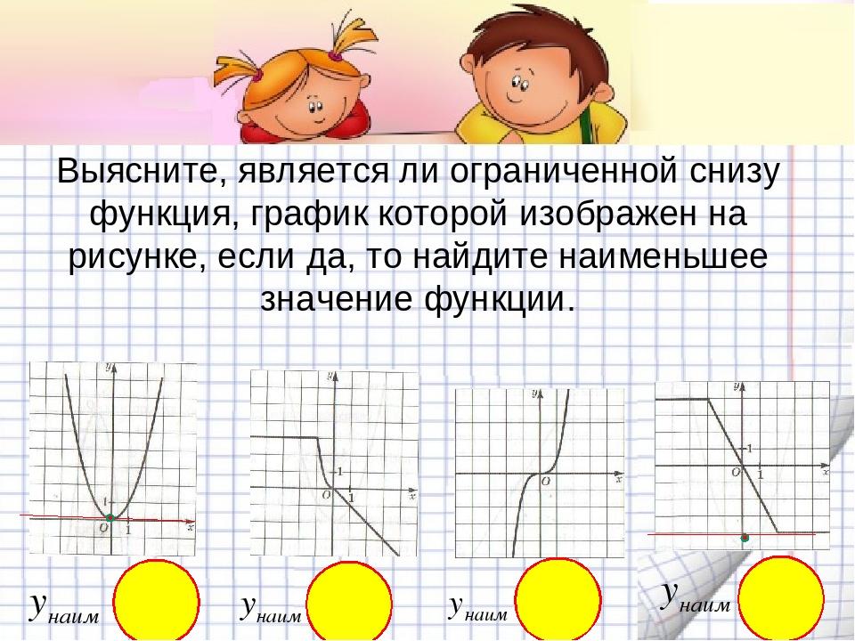 Выясните, является ли ограниченной снизу функция, график которой изображен на...