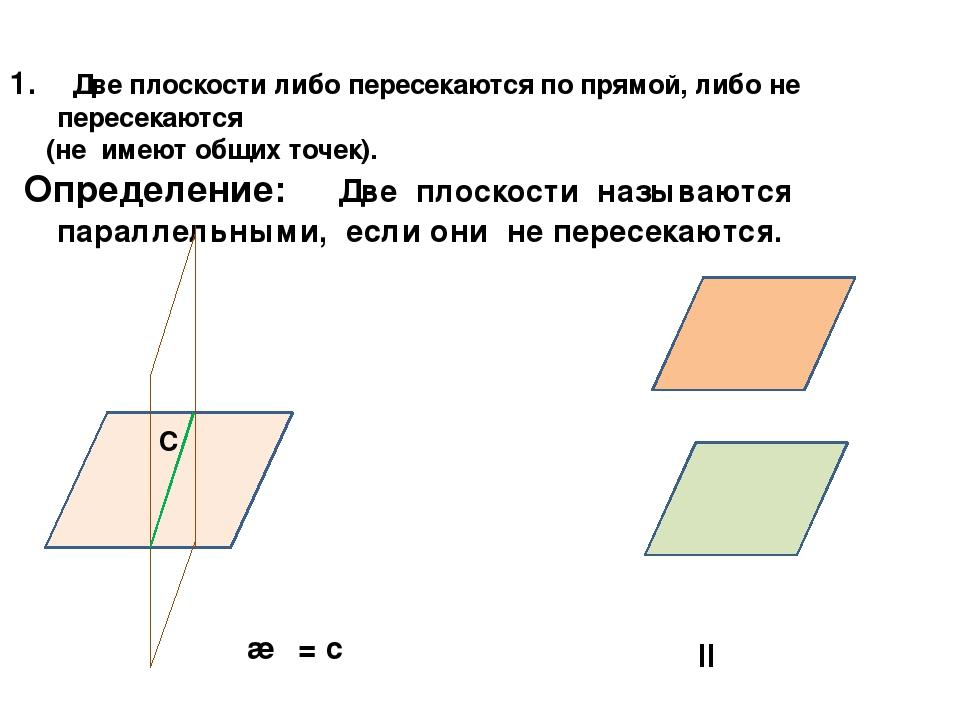 Рисунок две плоскости