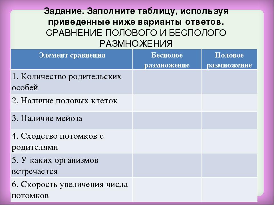 Задание. Заполните таблицу, используя приведенные ниже варианты ответов. СРАВ...