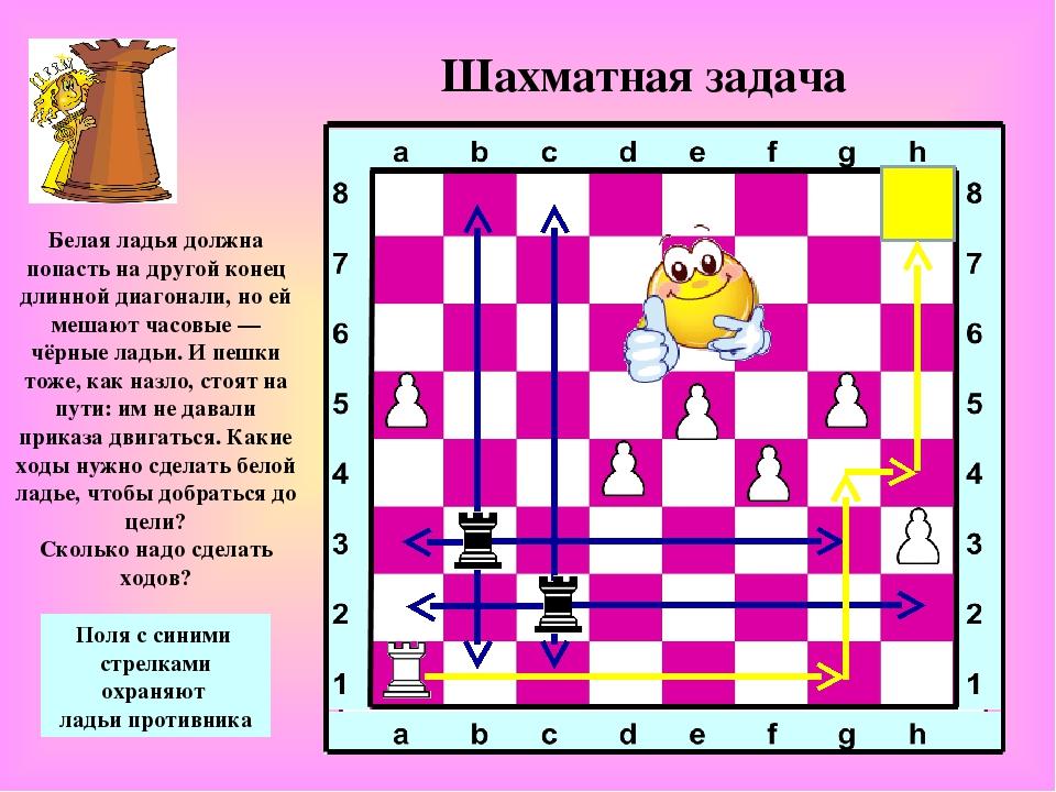 ладья шахматной фигурой. знакомство с
