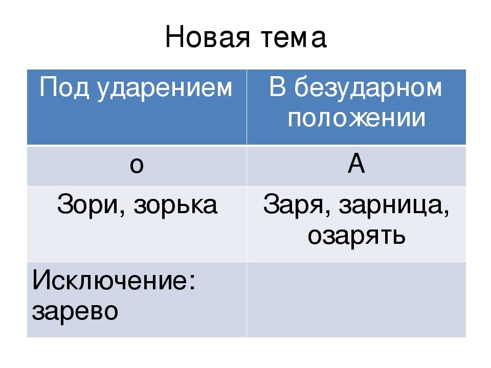 Новая тема Под ударением В безударном положении о А Зори, зорька Заря, зарниц...