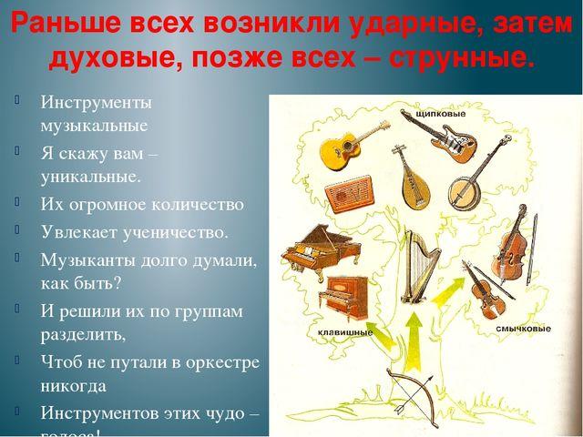 С козлов ежикина скрипка