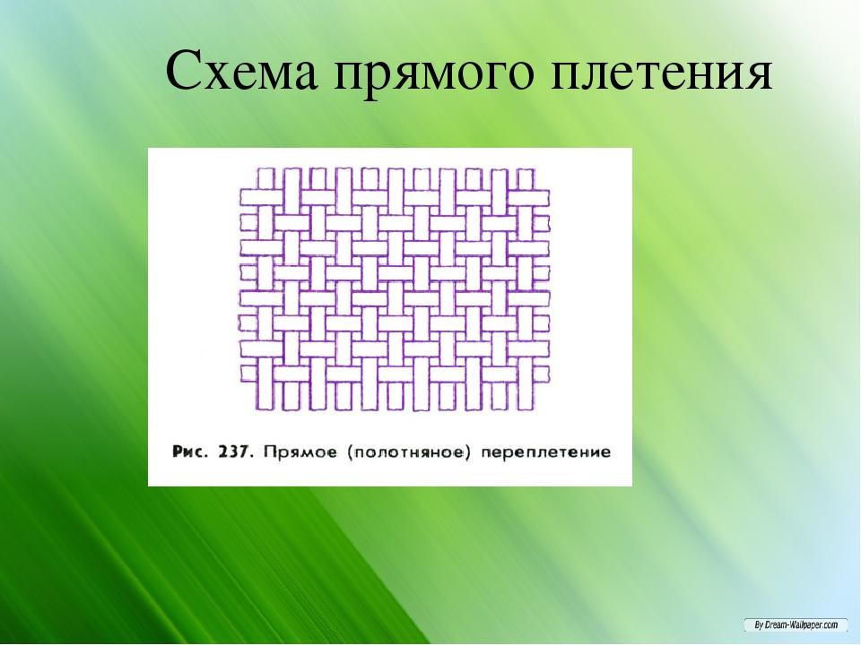 Схема прямого плетения