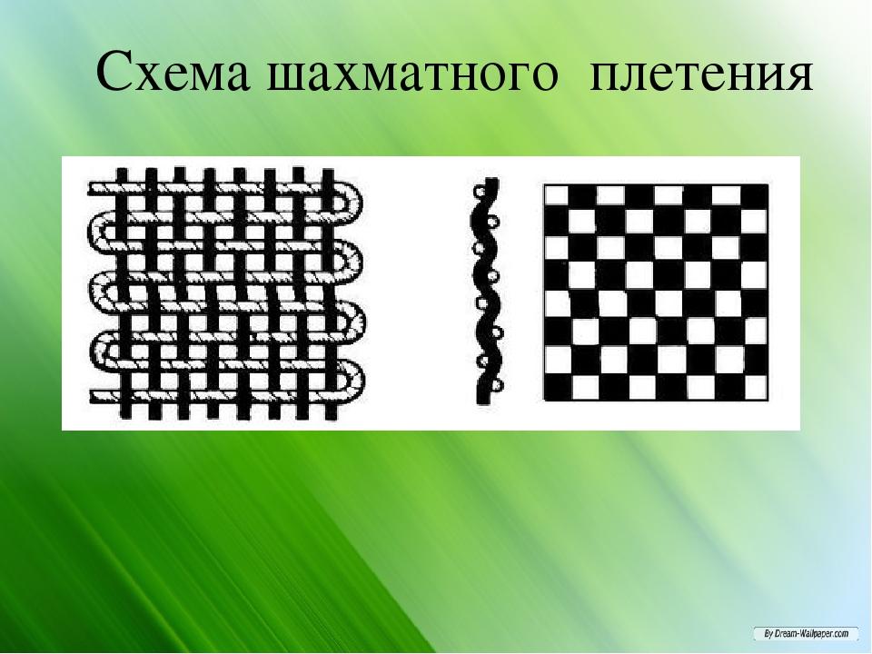 Схема шахматного плетения