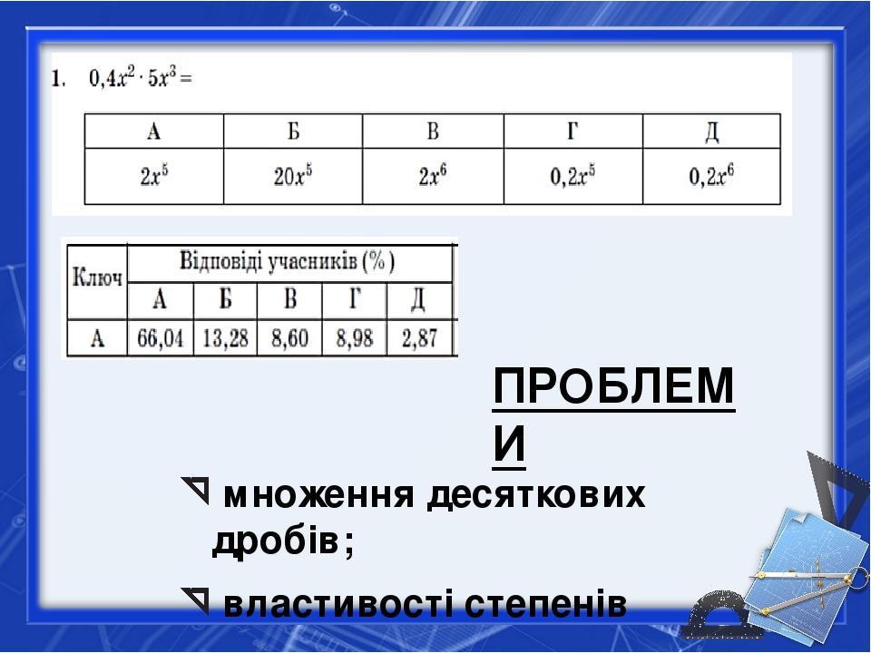 множення десяткових дробів; властивості степенів ПРОБЛЕМИ