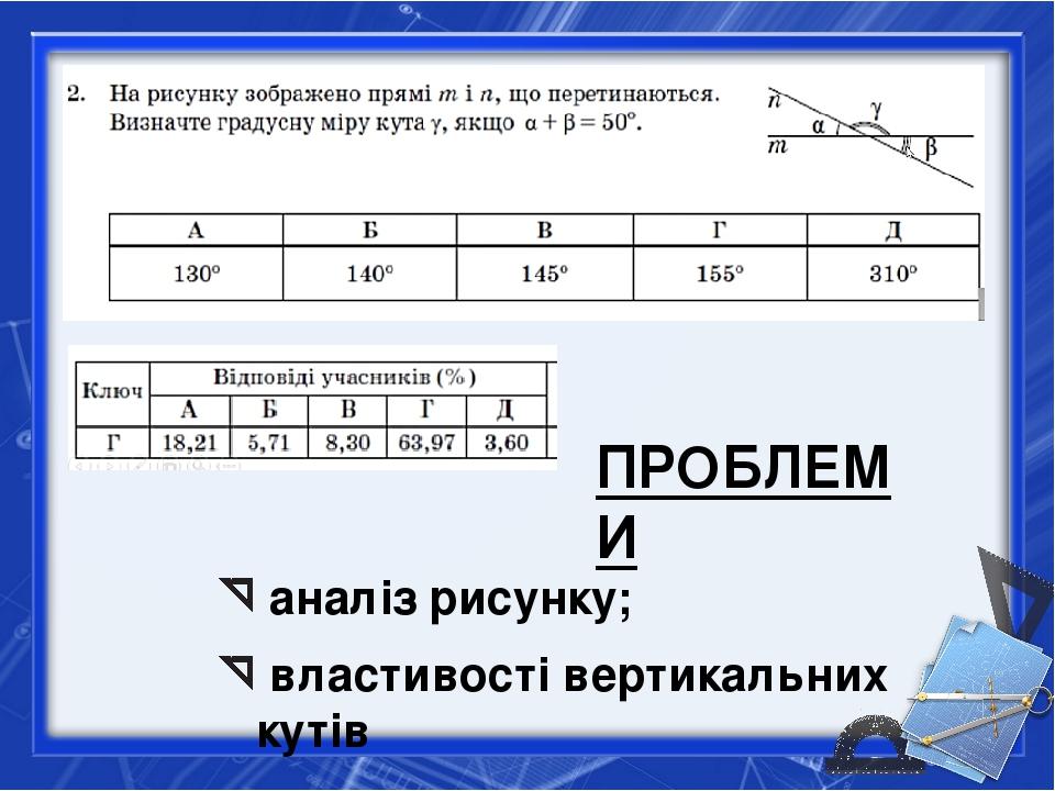 аналіз рисунку; властивості вертикальних кутів ПРОБЛЕМИ