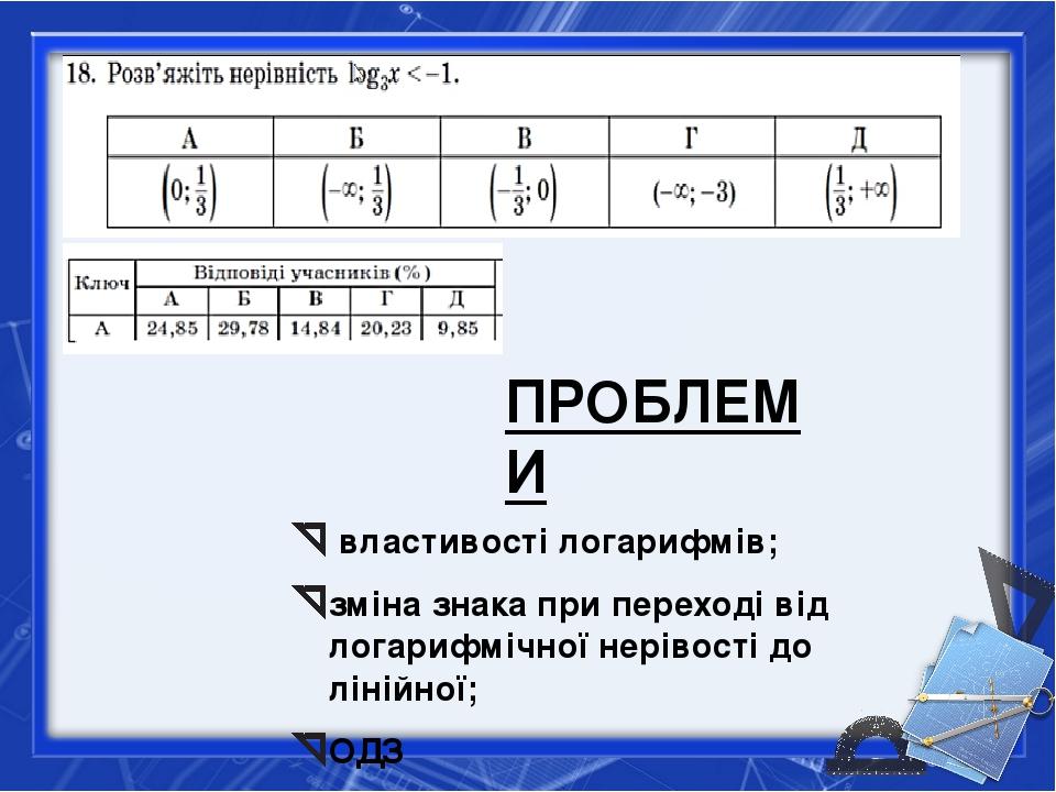 властивості логарифмів; зміна знака при переході від логарифмічної нерівості...