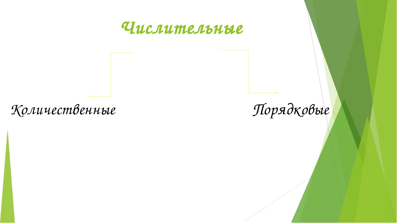 Презентация по английскому языку на тему Числительные класс  слайда 2 Числительные Количественные Порядковые
