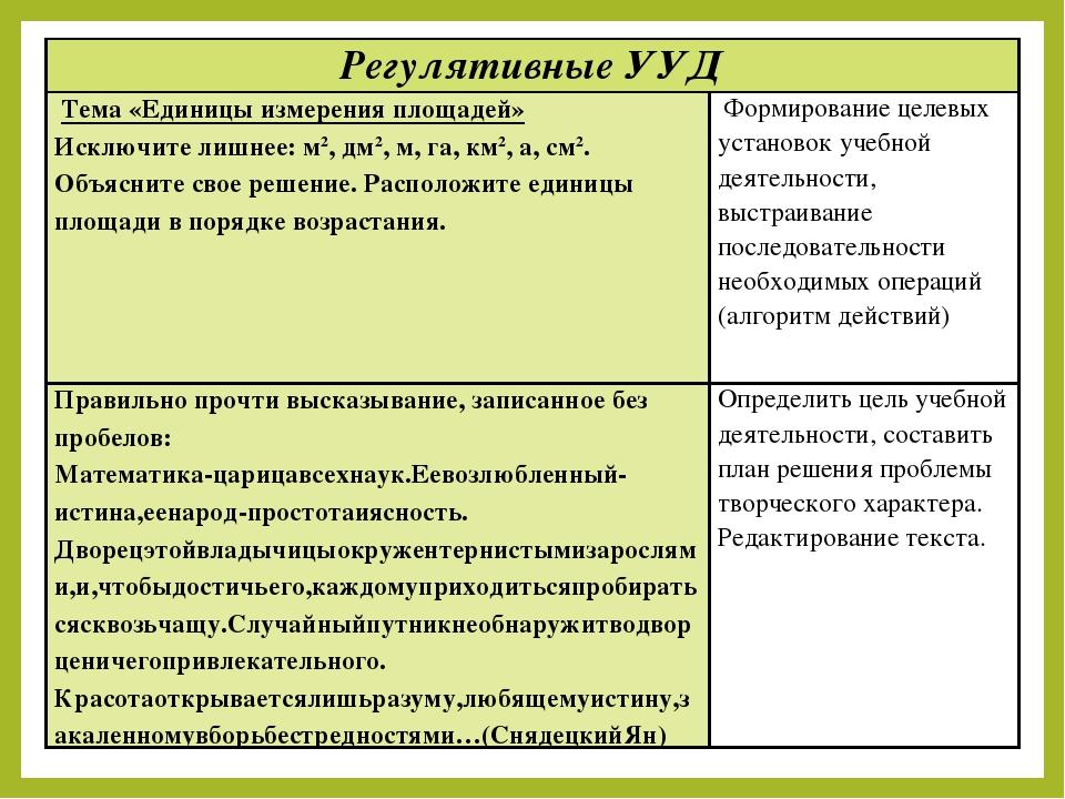 Регулятивные УУД Тема «Единицы измерения площадей» Исключите лишнее: м2, дм2...