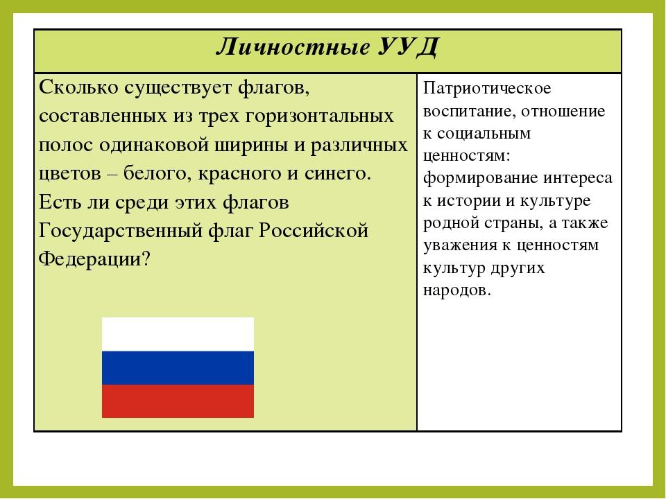 Личностные УУД Сколько существует флагов, составленных из трех горизонтальны...