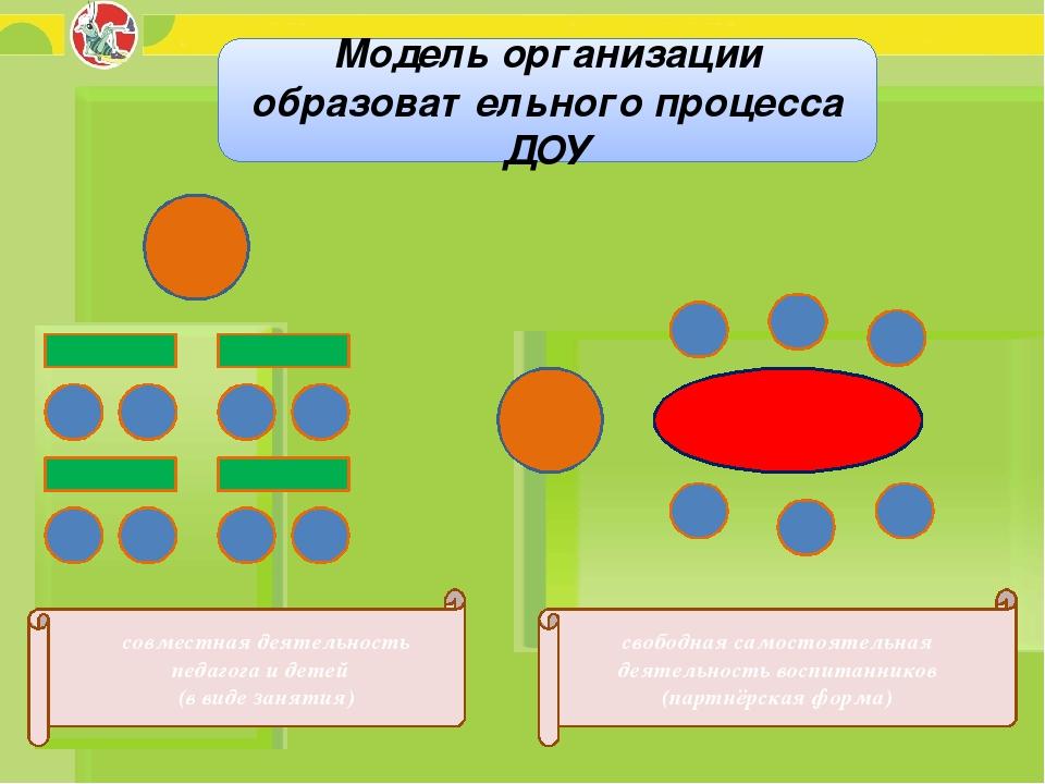 Модели организации работы с детьми работа для девушек в нефтекамске