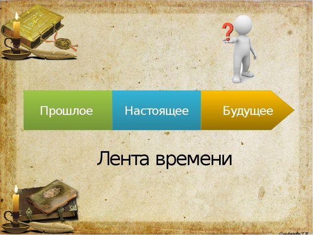 Олифирова сертификация услуг сертификация филлеров