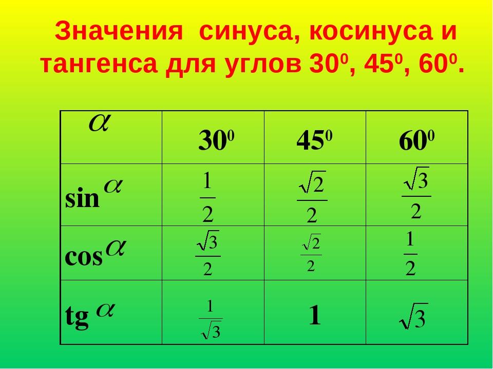 таблица синусов косинусов и тангенсов фото отношениях бродским