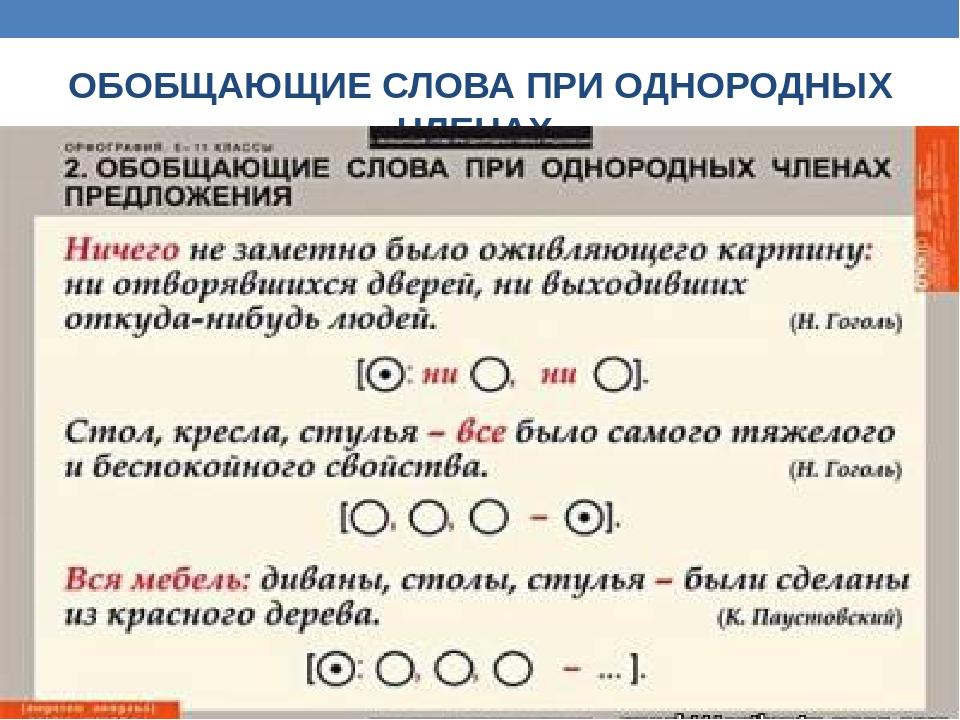Картинки из учебников биологии химии физики предложения с однородными