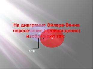 На диаграмме Эйлера-Венна пересечение (произведение) изображают так:  А В А*В