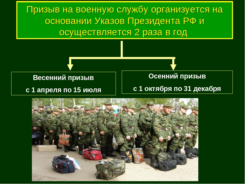 подарок призыв на военную службу картинки для презентации дуб является воплощением
