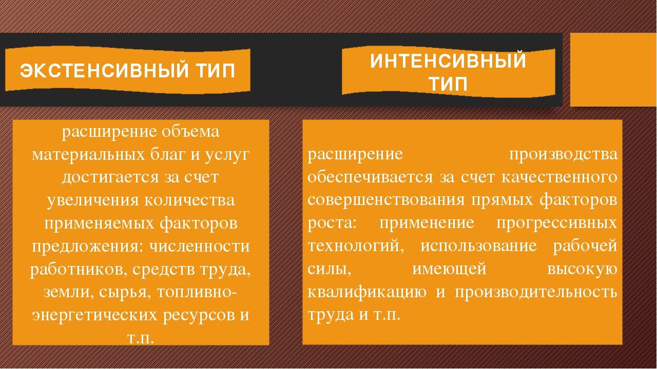 4 ЭКСТЕНСИВНЫЙ ТИП ИНТЕНСИВНЫЙ ТИП расширение объема материальных благ и услу...