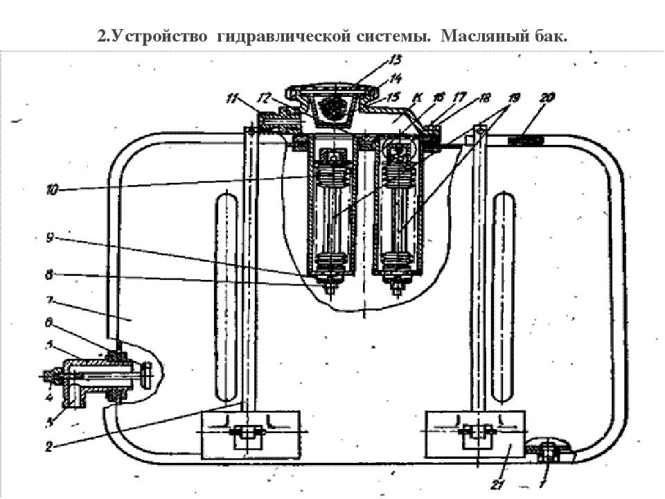 Масляный бак для гидросистемы