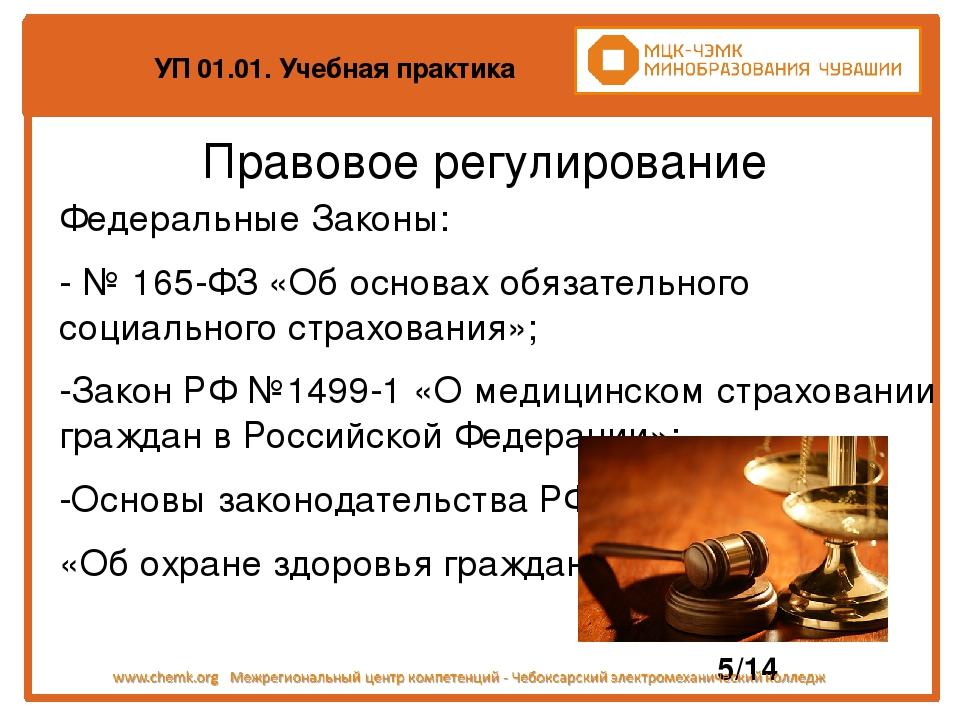 Социальное обеспечение мед. помощь и лечение шпаргалка