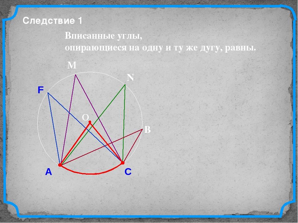 О Вписанные углы, опирающиеся на одну и ту же дугу, равны. Следствие 1 В N M...