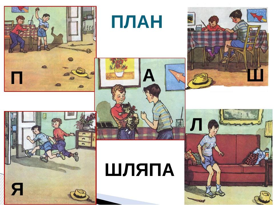 ПЛАН П А Я Ш Л ШЛЯПА