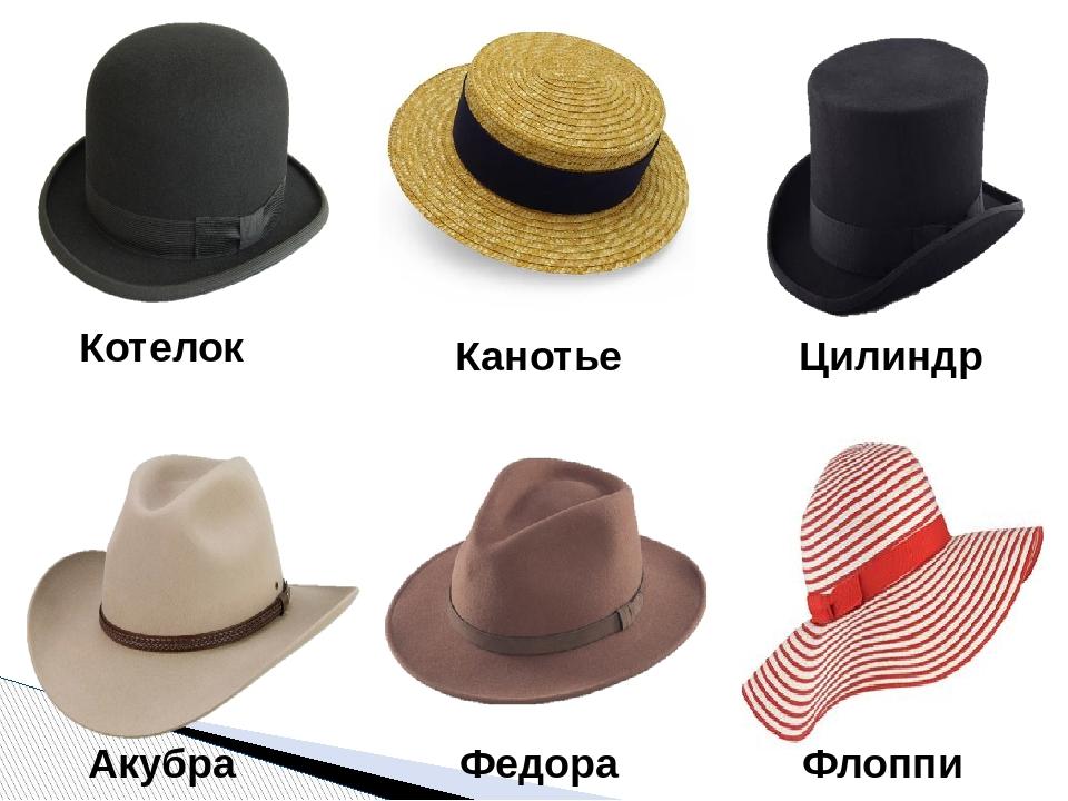 Цилиндр Котелок Канотье Флоппи Федора Акубра