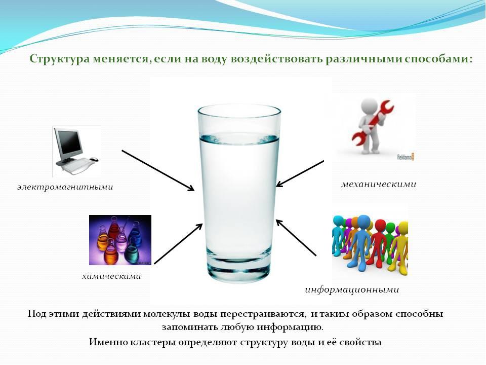 Как сделать воду структурированной воды
