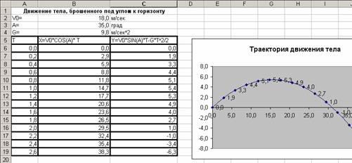 Практическая работа для 9 классов построение моделей условия работы модели