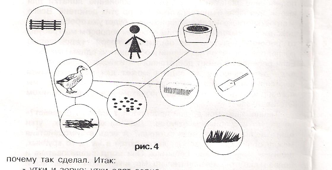 Методика мурашковски картинка без запинки