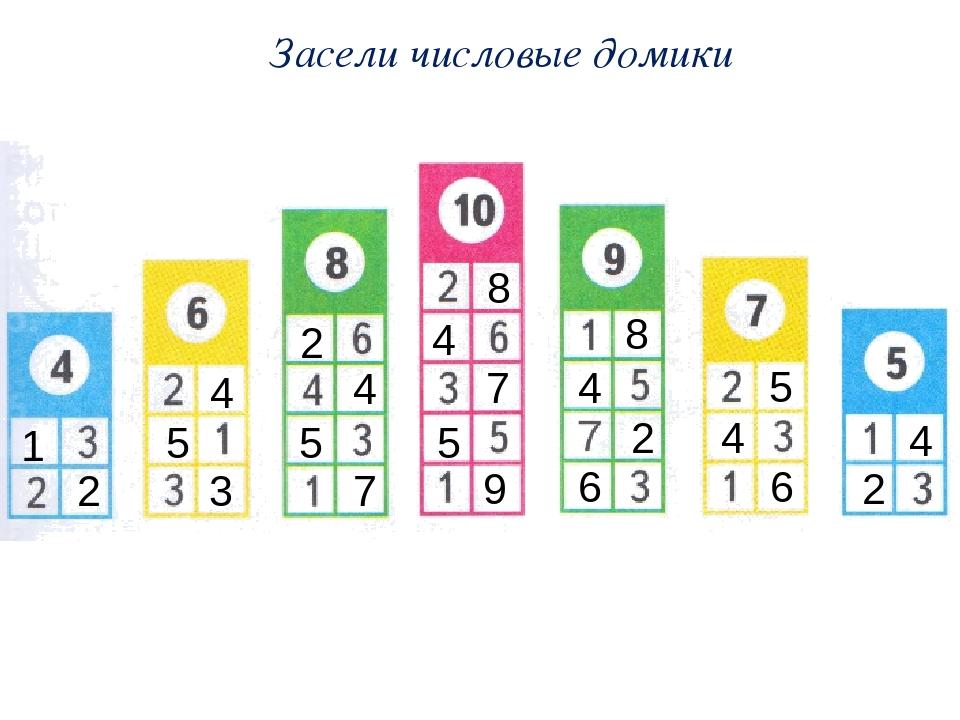 Засели числовые домики 1 2 4 5 3 2 4 5 7 8 4 7 5 9 8 4 2 6 5 4 6 4 2
