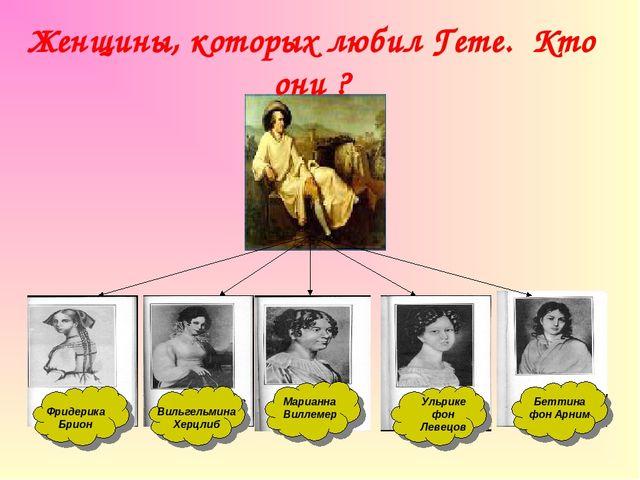 Женщины, которых любил Гете. Кто они ? Вильгельмина Херцлиб Марианна фон Вилл...