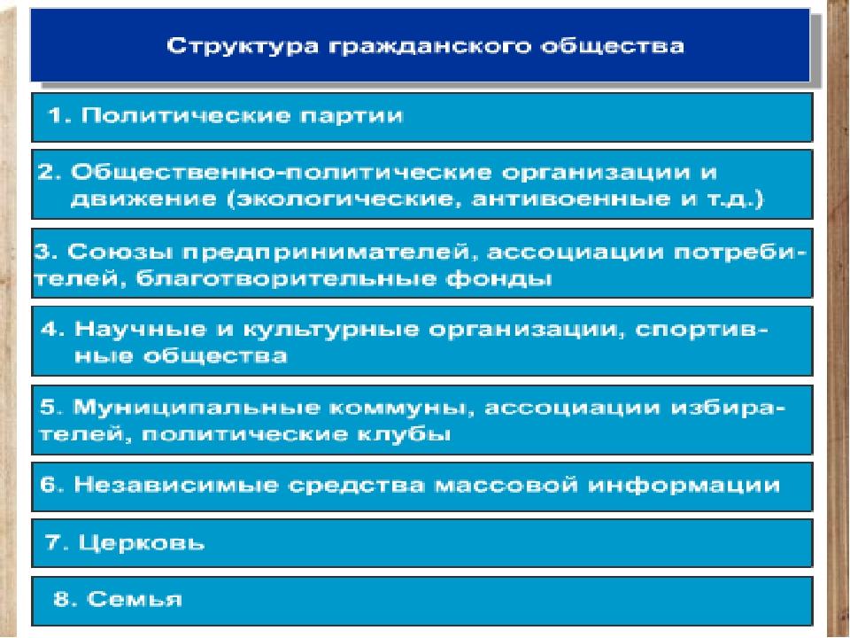 гражданские общественные организации