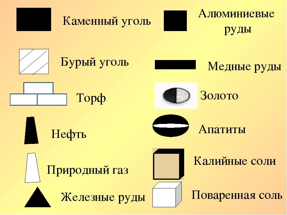 картинки условного обозначения нефти загадки