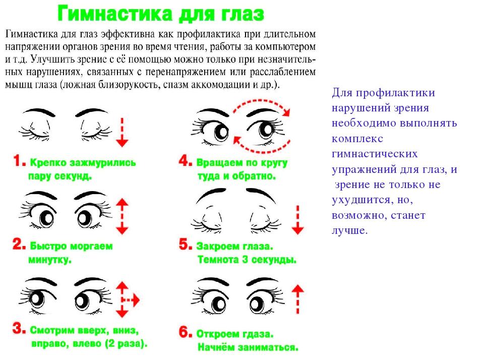 Распечатать гимнастику для глаз в картинках