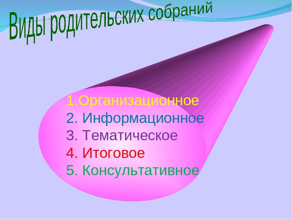 1.Организационное 2. Информационное 3. Тематическое 4. Итоговое 5. Консультат...