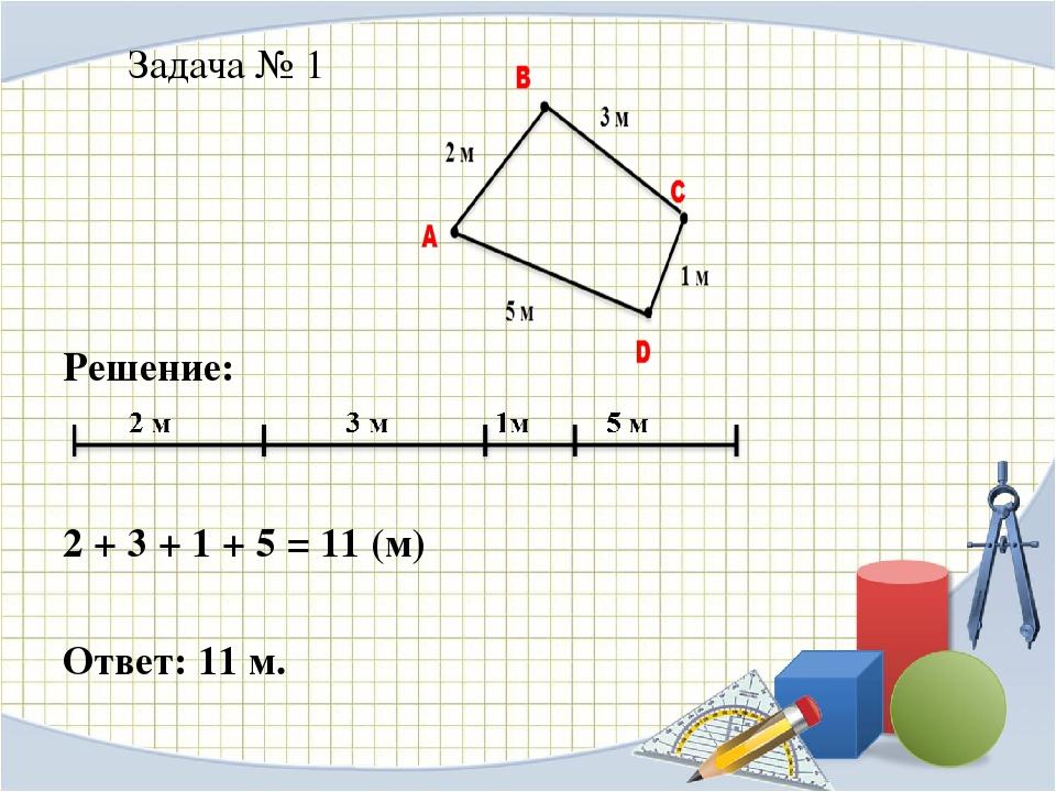 Задача № 1 Решение: 2 + 3 + 1 + 5 = 11 (м) Ответ: 11 м.