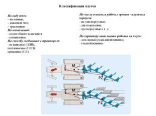 Классификация плугов По числу основных рабочих органов - плужных корпусов: -