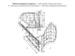 Рабочая поверхность корпуса: а – вид спереди (лобовая проекция); б – вид све