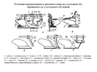 Установка предплужника и дискового ножа (а), углоснима (б), черенкового (в, г